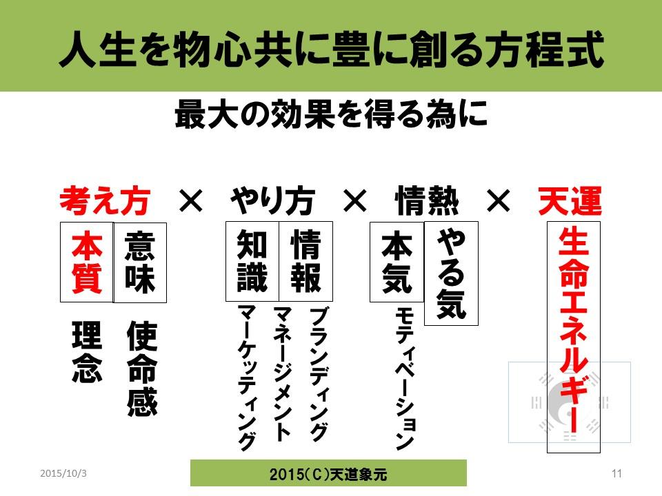 2015.10.10説明会ドリカムクイーンプログラム