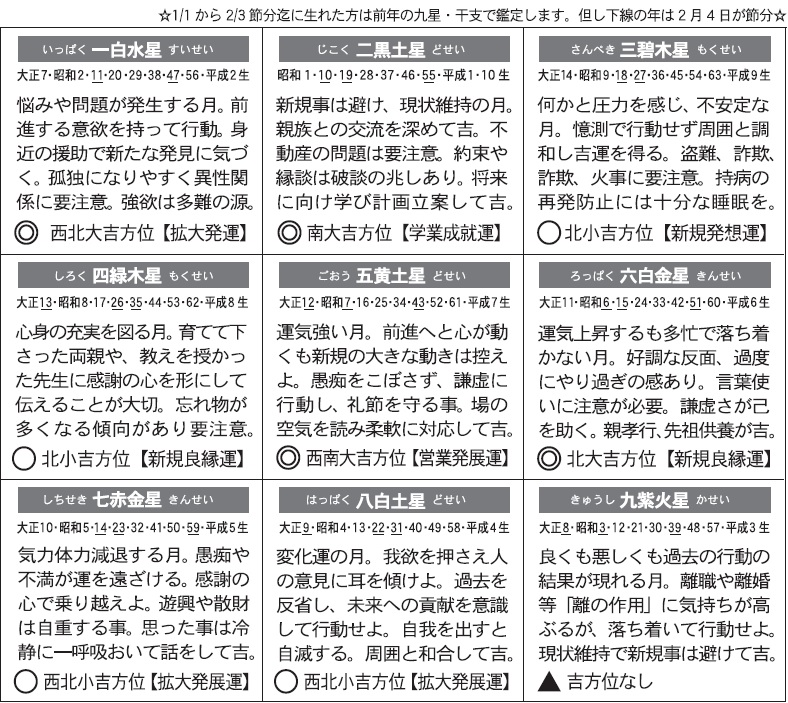 2015.11月度運勢画像
