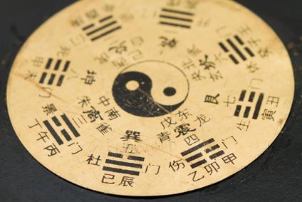 九星気学方位盤